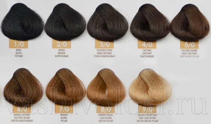 пепельные оттенки волос палитра