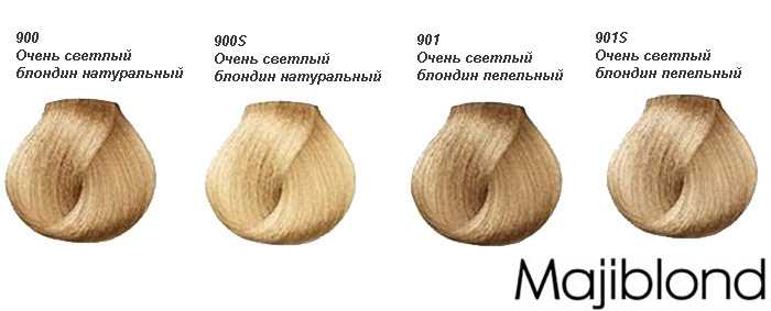 Мажиблонд - палитра