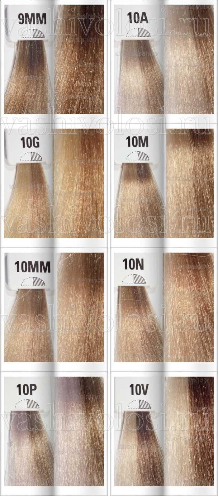 суставы Как тонировать волосы краской матрикс встречался