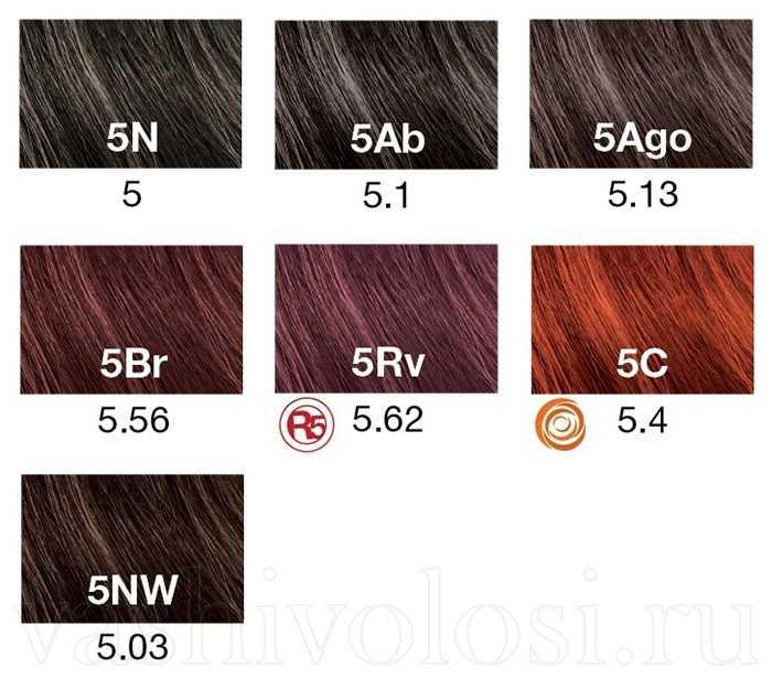 Redken краска палитра для волос