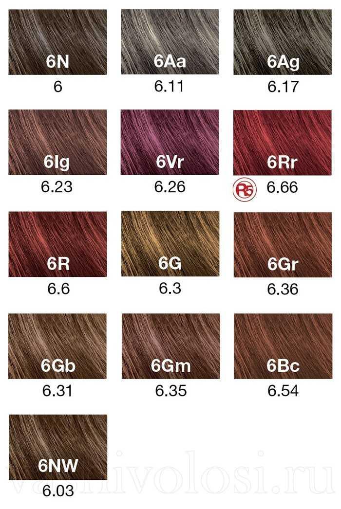 Редкен краска для волос отзывы