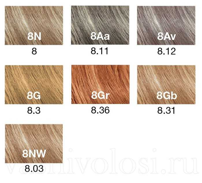 8n Hair Color 28 Images 8n Light Hair Dye Oncnaturalcolors Foundation Kenra Color 189 8n