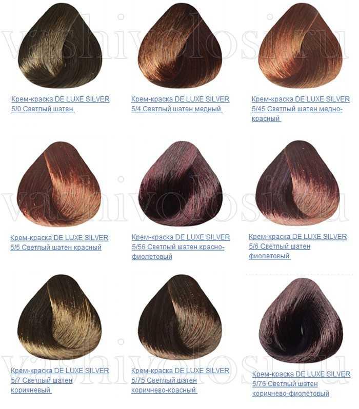 Краска для седых волос эстель палитра цветов