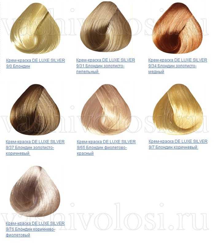 Как сделать седой оттенок волос в домашних условиях