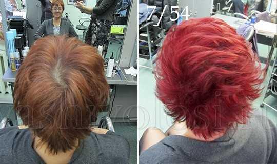 Краска для волос Estel Professional  Отзывы покупателей