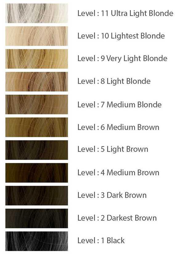 Как красить седые волосы