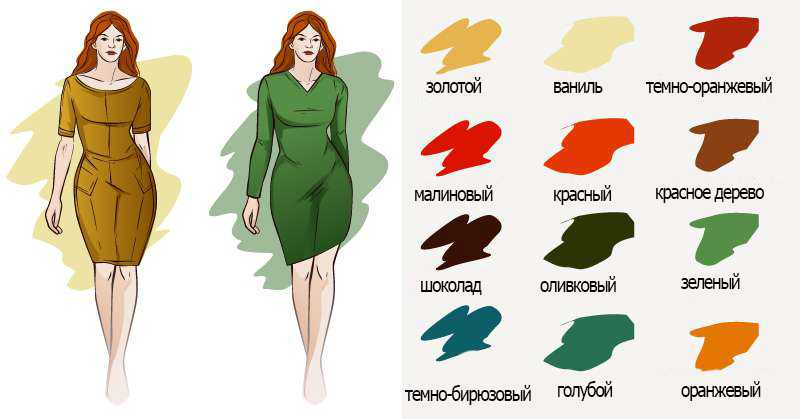 Выбор цвета в одежде для блондинок