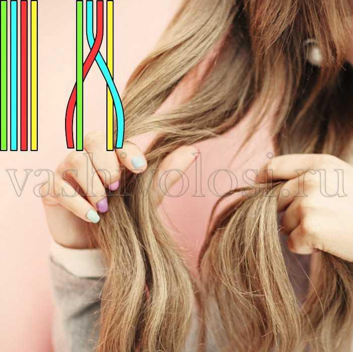 Как плести косу из 4 прядей