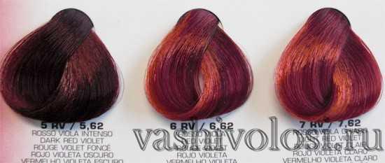 Фармавита краска для волос инструкция