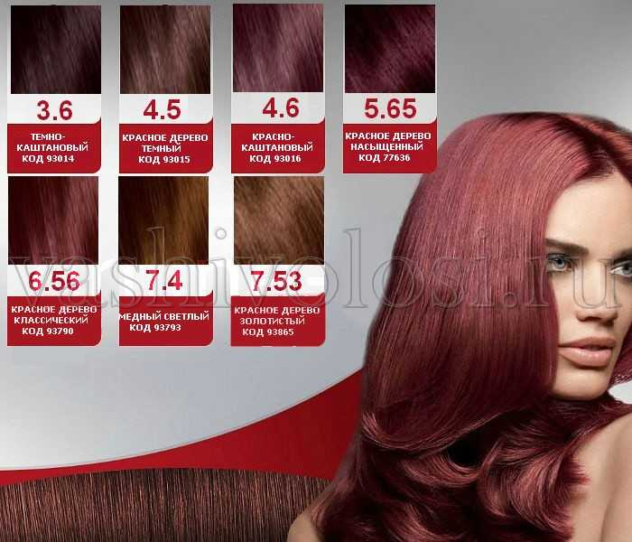 Краска для волос Эйвон палитра