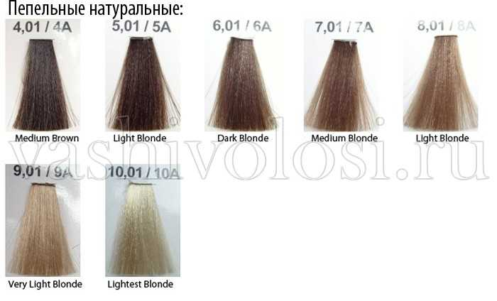 Краска для волос давинес палитра