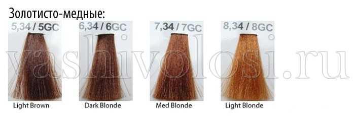 Краска для волос Давинес