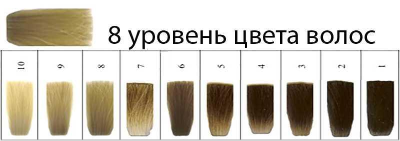 Тон волос 8 фото