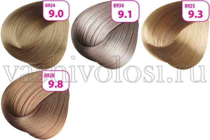 Краска для волос фаберлик палитра цветов
