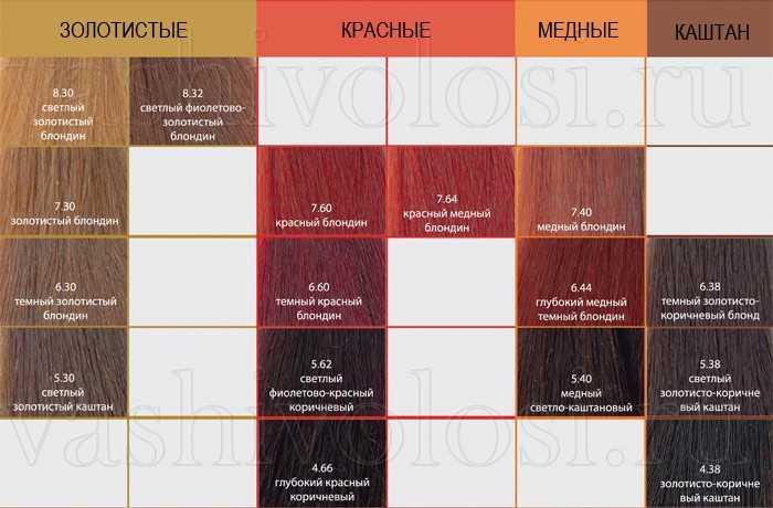 Краска для волос бако