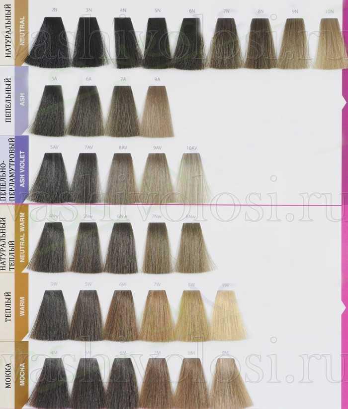 Матрикс краска для волос отзывы с фото