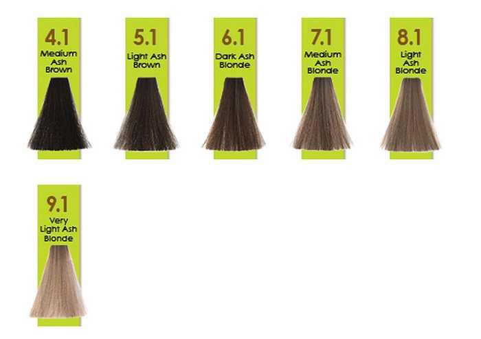 Краска для волос макадамия