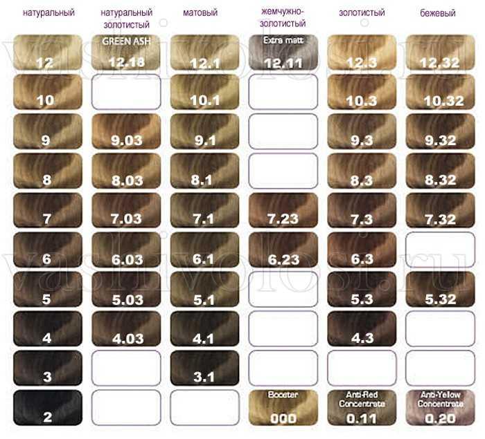 Farbfreude краска для волос 9.9