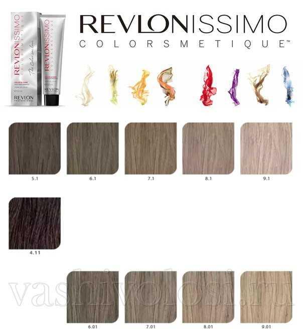 Ревлониссимо палитра краска для волос палитра