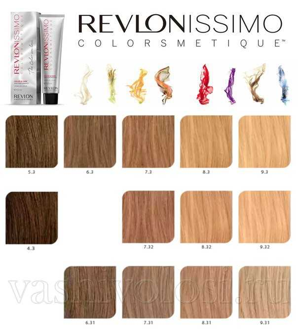 Краска для волос revlonissimo палитра