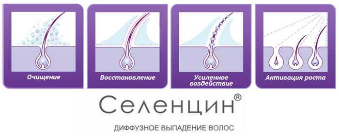 Шампунь Селенцин