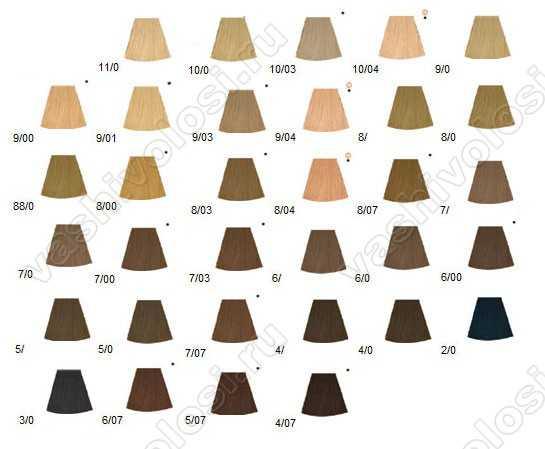 Цветовая палитра оттенков Велла Колестон Всё о красоте 50
