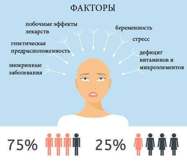 Причины выпадения волос на висках